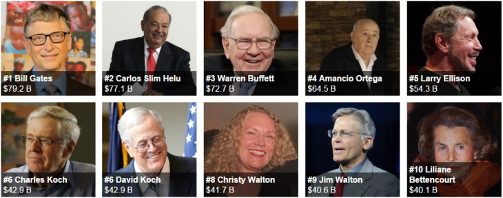 forbes-top-10